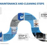 Infographic-Cooling Tower Maintenance: How To Guide