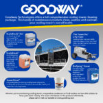 Infographic-Products for Cooling Tower Health