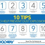 Infographic-10 Tips to Help Prevent Dust Explosions