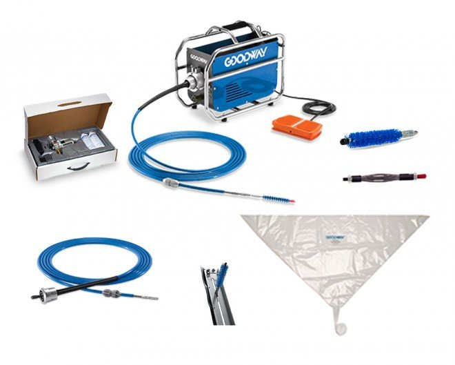 RAM PRO Tube Cleaning Kit